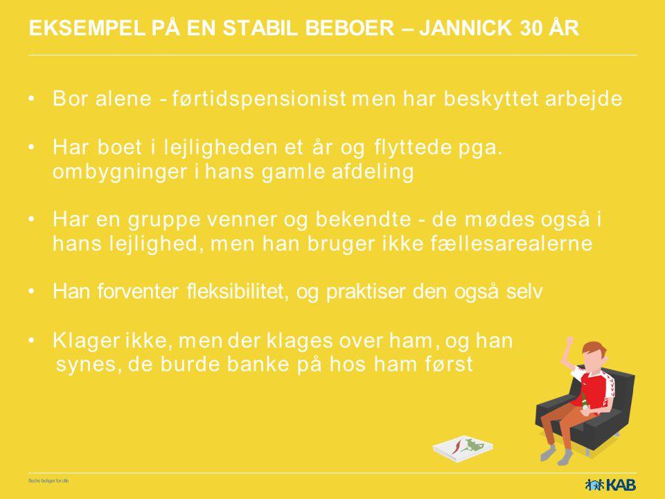 EKSEMPEL PÅ EN STABIL BEBOER – JANNICK 30 ÅR