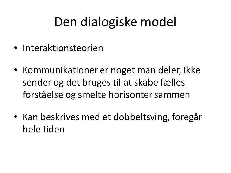 Den dialogiske model Interaktionsteorien