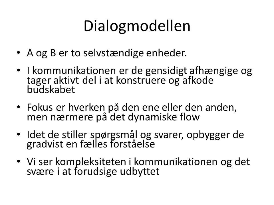 Dialogmodellen A og B er to selvstændige enheder.