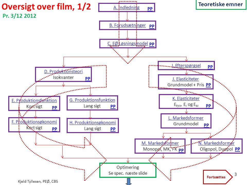 Oversigt over film, 1/2 Teoretiske emner Pr. 3/12 2012 A. Indledning