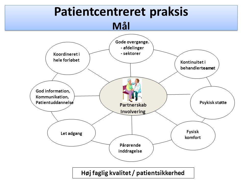 Patientcentreret praksis Mål