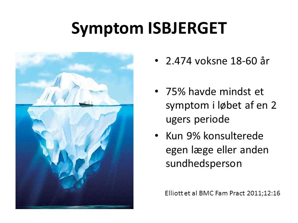 Symptom ISBJERGET 2.474 voksne 18-60 år