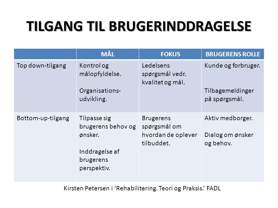 TILGANG TIL BRUGERINDDRAGELSE