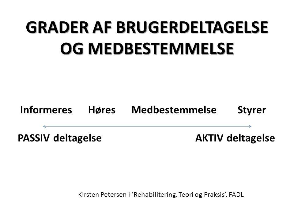 GRADER AF BRUGERDELTAGELSE OG MEDBESTEMMELSE