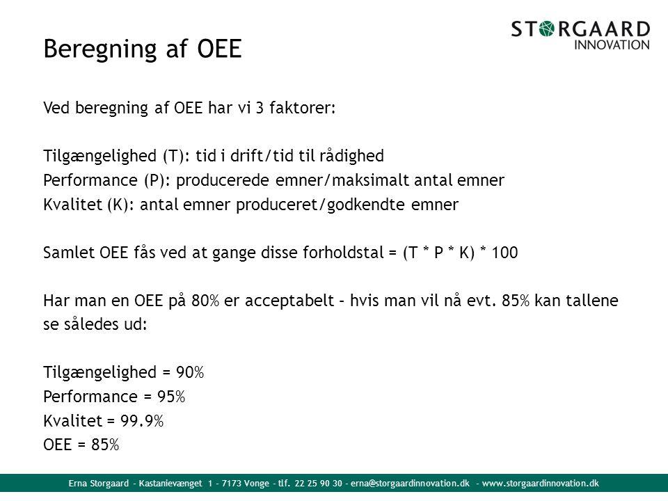 Beregning af OEE