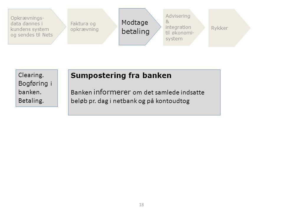 Sumpostering fra banken