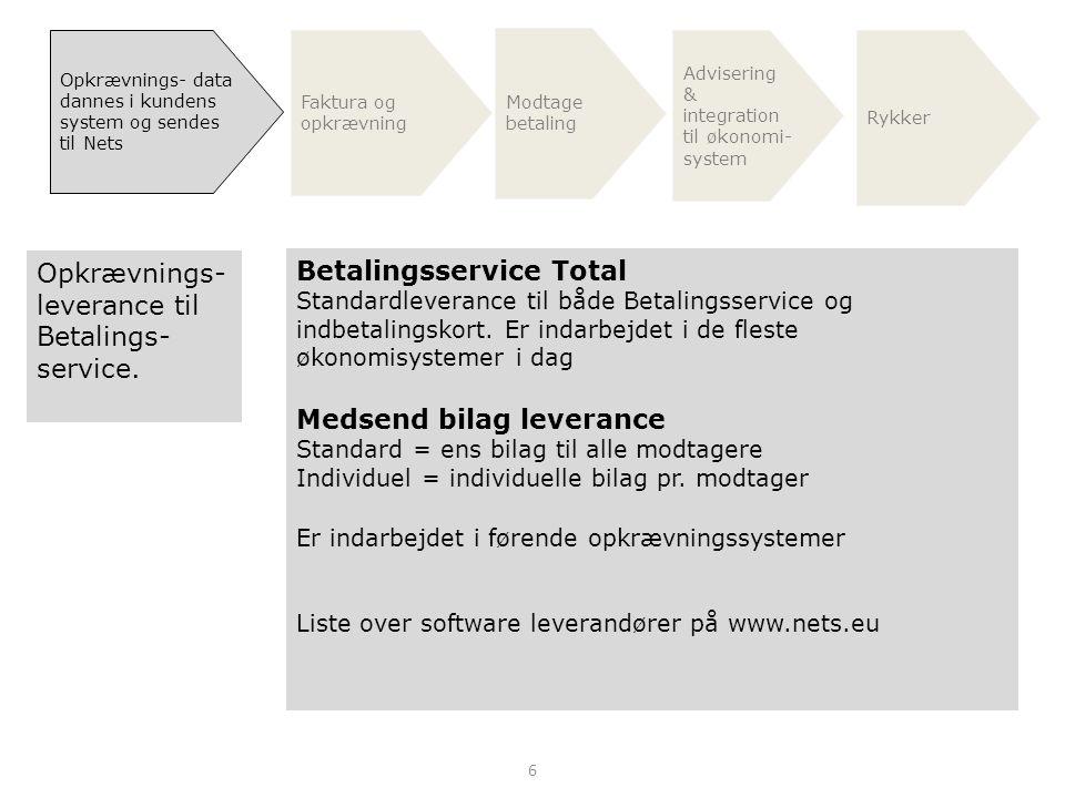 Opkrævnings- leverance til Betalings-service. Betalingsservice Total