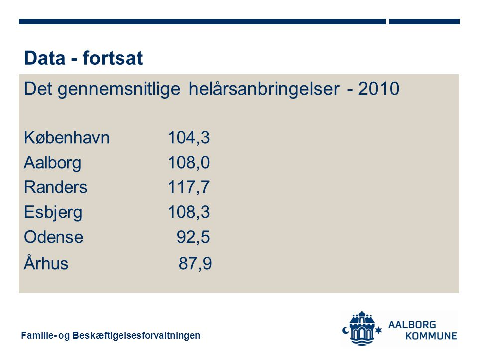 Data - fortsat Det gennemsnitlige helårsanbringelser - 2010