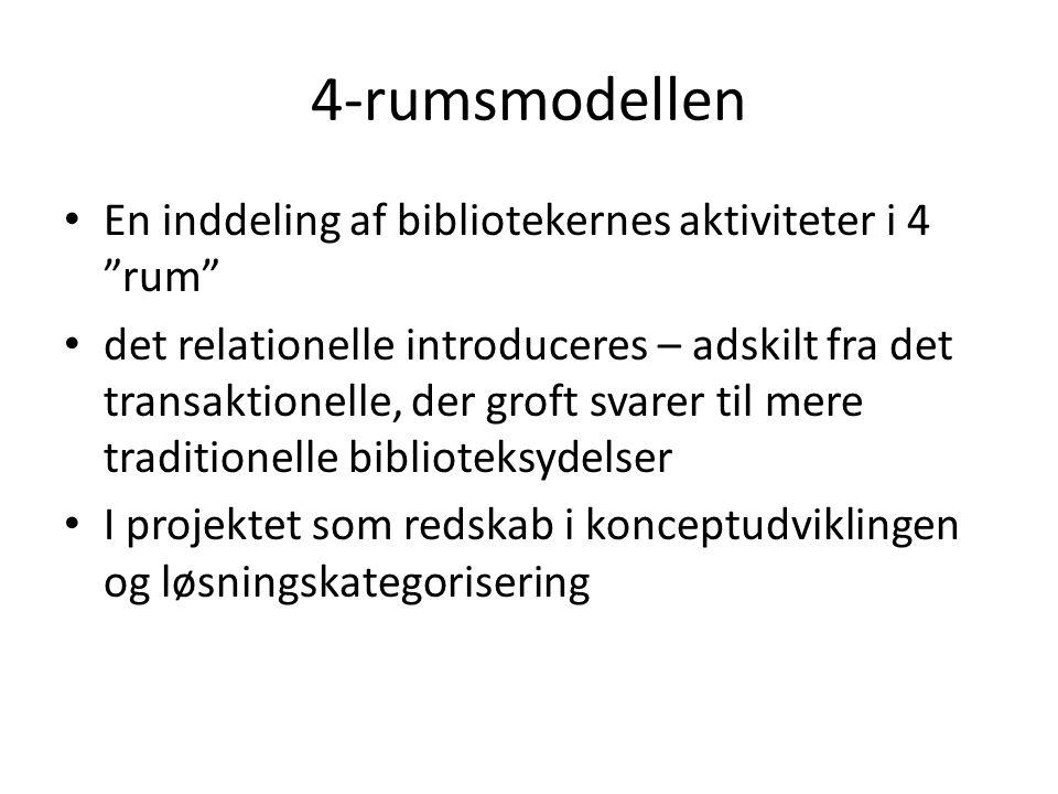 4-rumsmodellen En inddeling af bibliotekernes aktiviteter i 4 rum