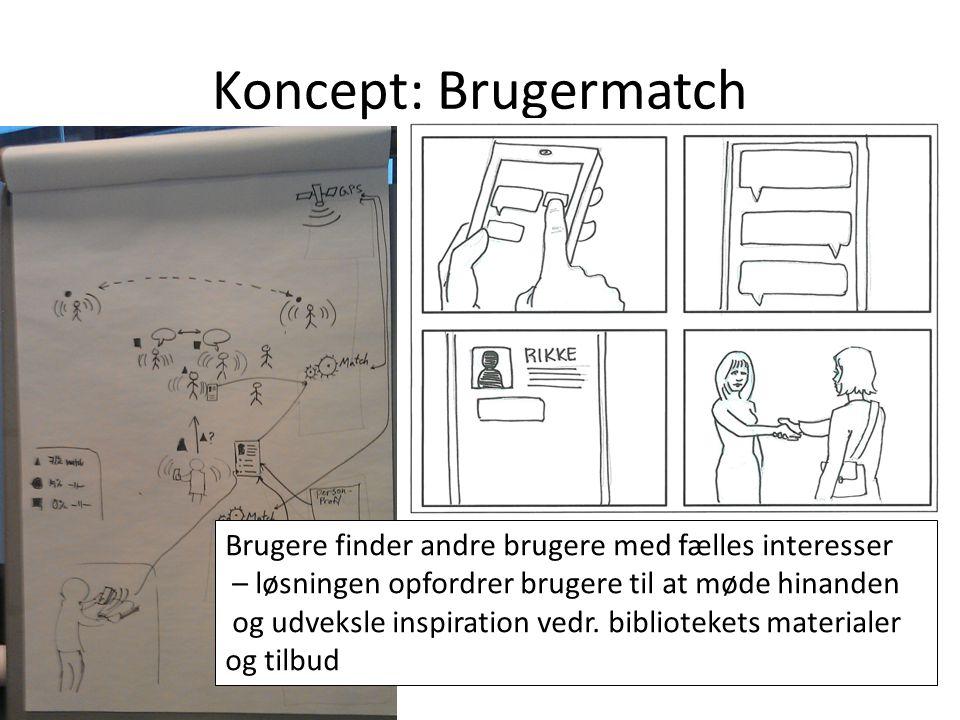 Koncept: Brugermatch Brugere finder andre brugere med fælles interesser. – løsningen opfordrer brugere til at møde hinanden.