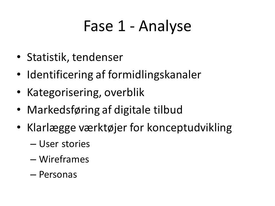 Fase 1 - Analyse Statistik, tendenser