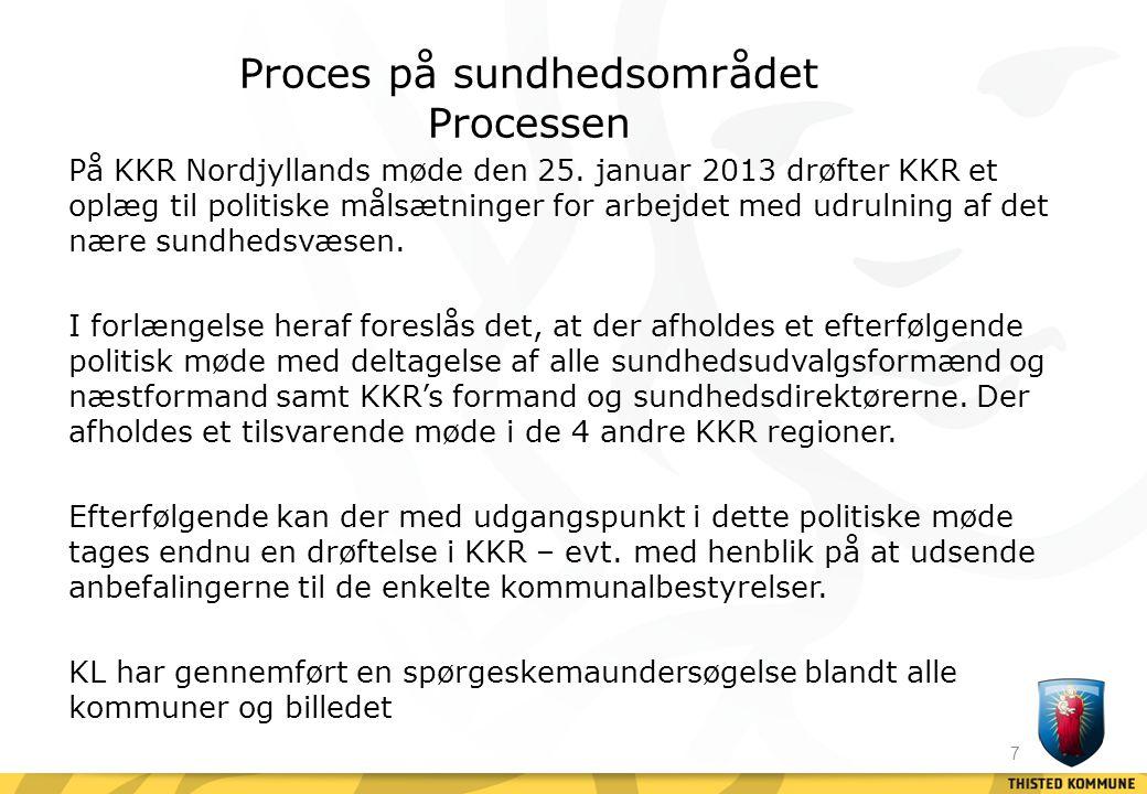 Proces på sundhedsområdet Processen