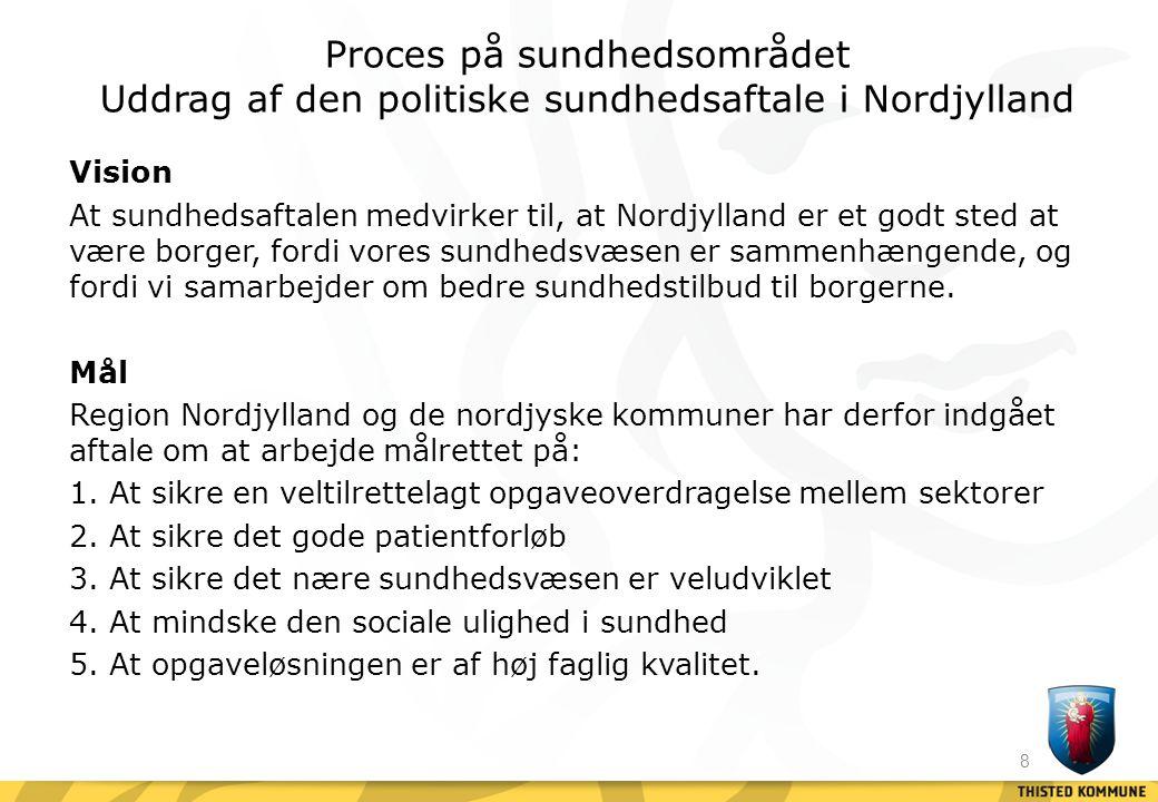Proces på sundhedsområdet Uddrag af den politiske sundhedsaftale i Nordjylland