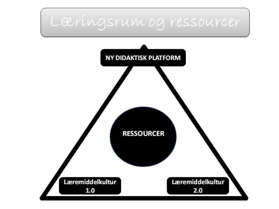 Læringsrum og ressourcer