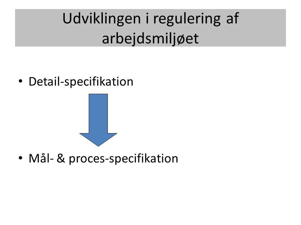 Udviklingen i regulering af arbejdsmiljøet