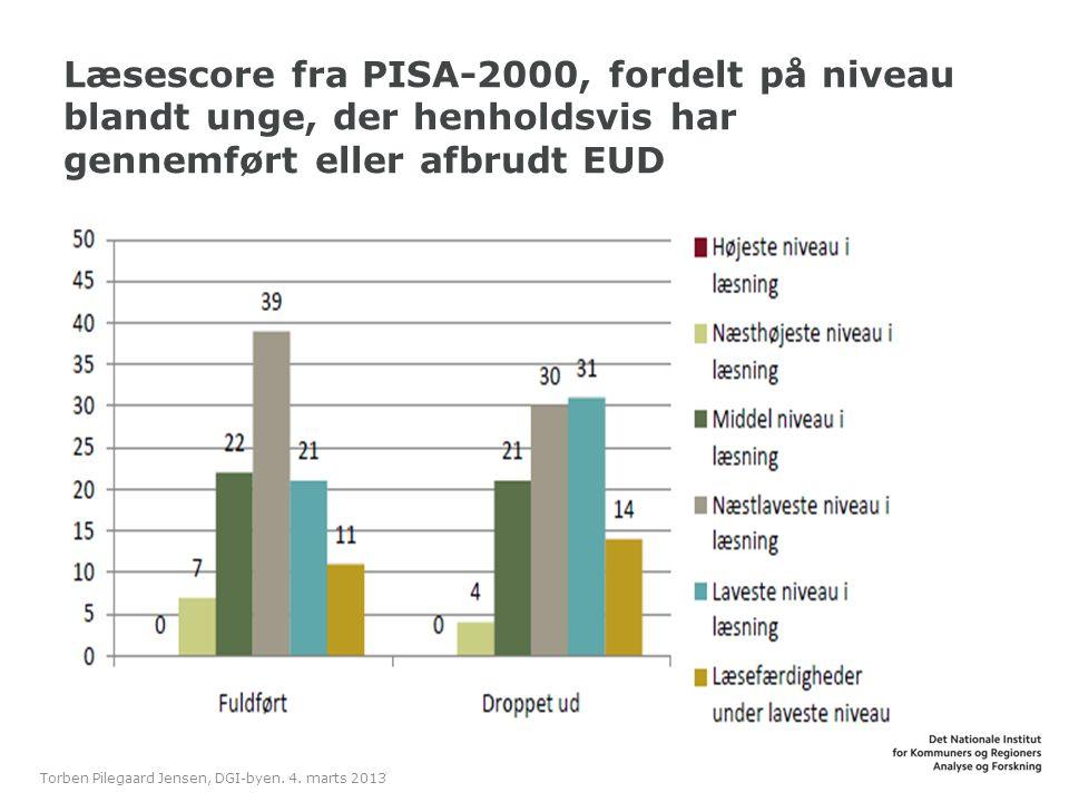Læsescore fra PISA-2000, fordelt på niveau blandt unge, der henholdsvis har gennemført eller afbrudt EUD