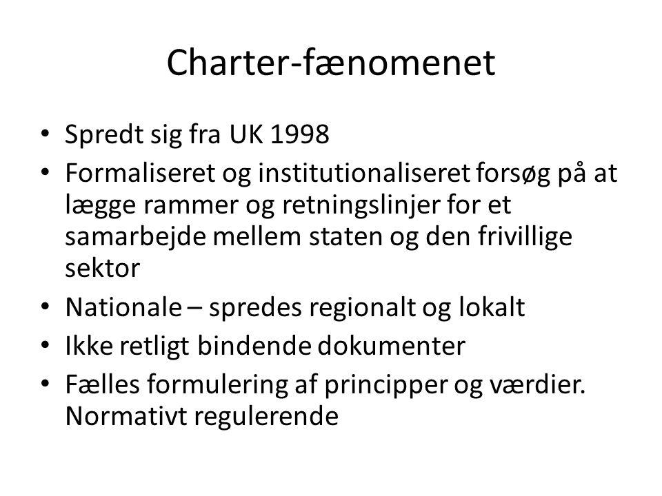 Charter-fænomenet Spredt sig fra UK 1998