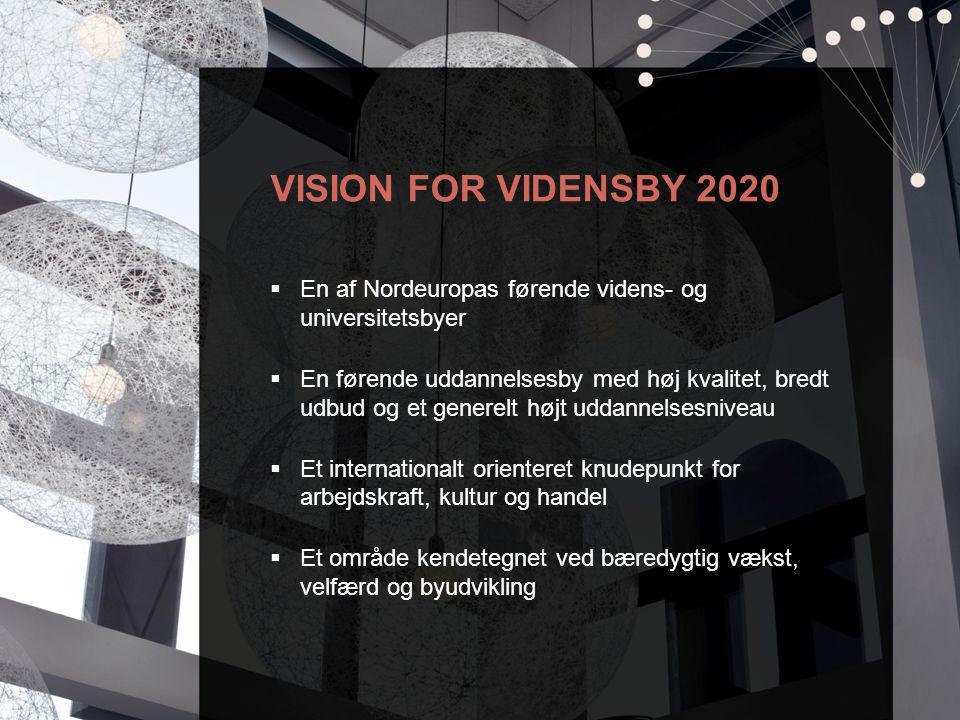 VISION FOR VIDENSBY 2020 En af Nordeuropas førende videns- og universitetsbyer.