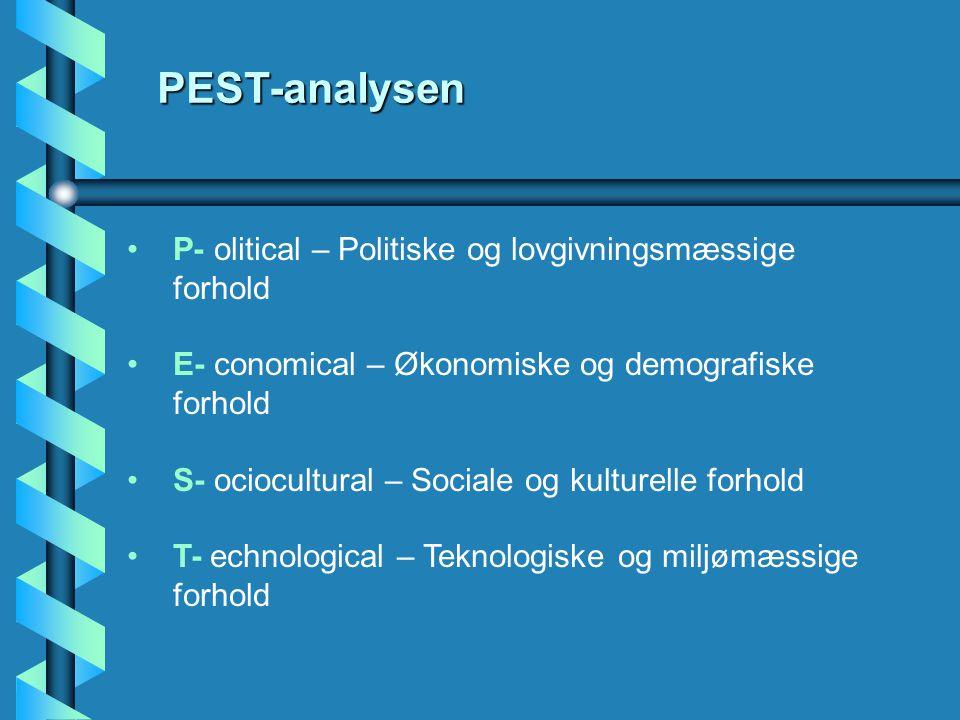 PEST-analysen P- olitical – Politiske og lovgivningsmæssige forhold