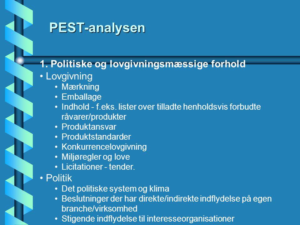 PEST-analysen 1. Politiske og lovgivningsmæssige forhold Lovgivning