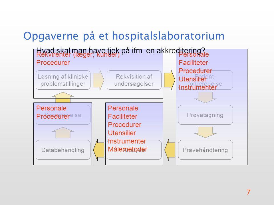 Opgaverne på et hospitalslaboratorium