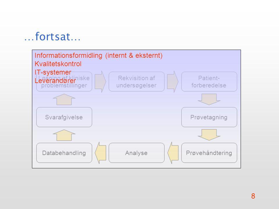 …fortsat… Informationsformidling (internt & eksternt) Kvalitetskontrol IT-systemer Leverandører. Løsning af kliniske problemstillinger.
