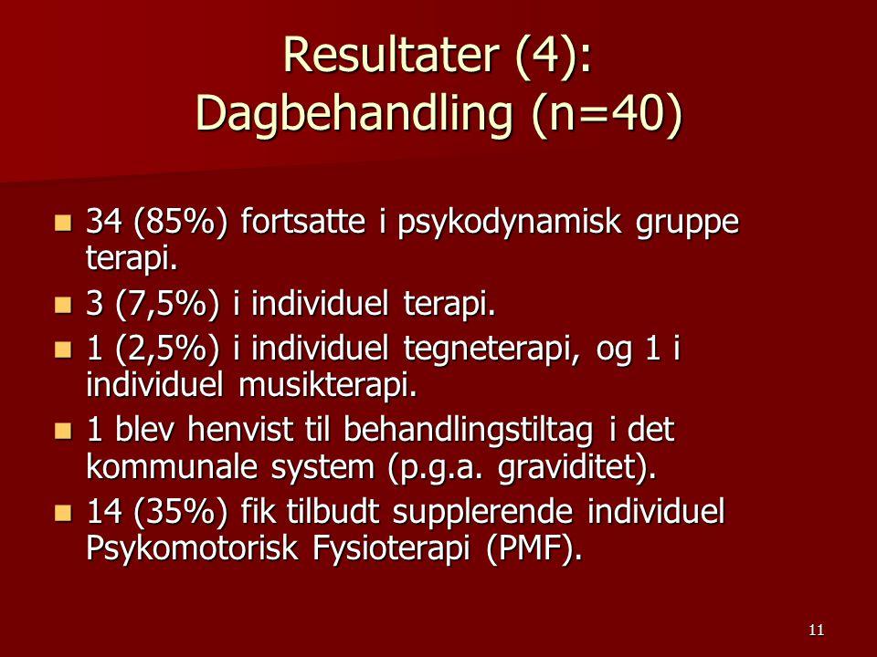 Resultater (4): Dagbehandling (n=40)