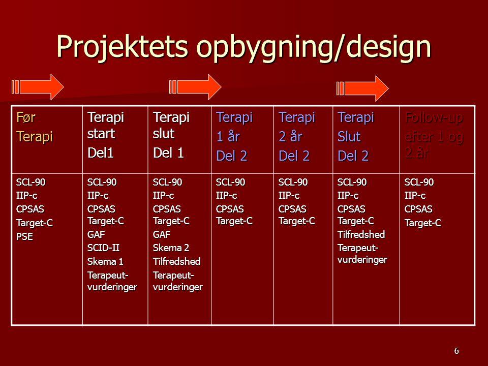 Projektets opbygning/design