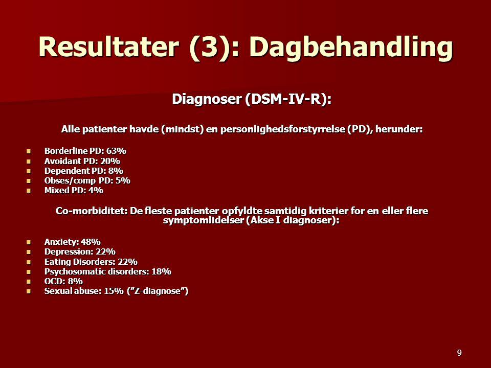 Resultater (3): Dagbehandling