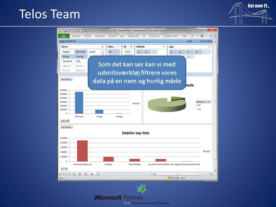 Telos Team Som det kan ses kan vi med udsnitsværktøj filtrere vores data på en nem og hurtig måde