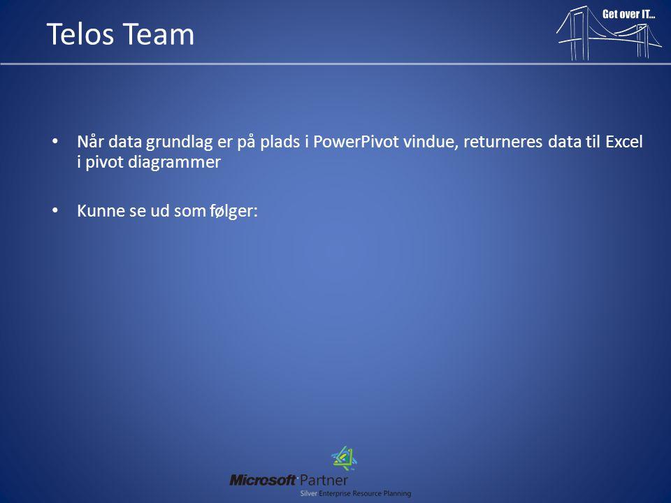 Telos Team Når data grundlag er på plads i PowerPivot vindue, returneres data til Excel i pivot diagrammer.