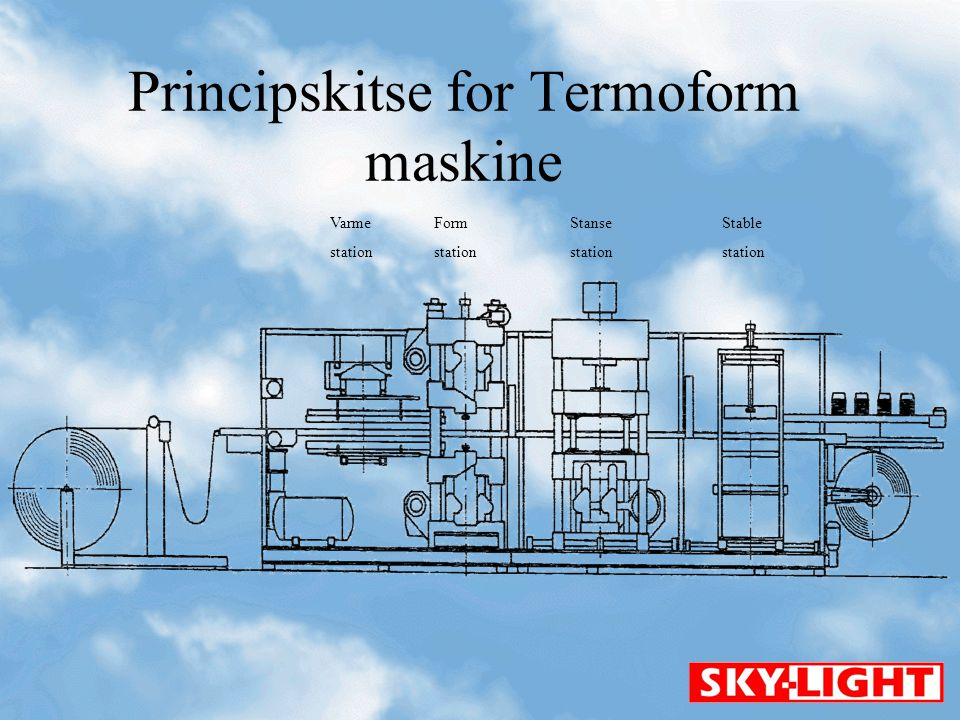 Principskitse for Termoform maskine