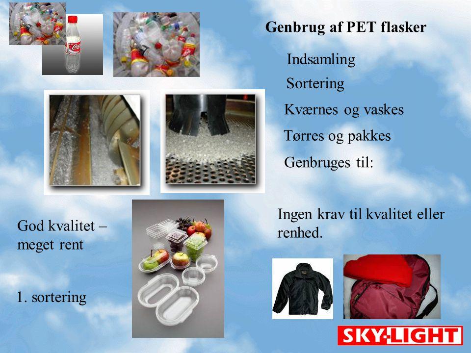 Genbrug af PET flasker Indsamling. Sortering. Kværnes og vaskes. Tørres og pakkes. Genbruges til: