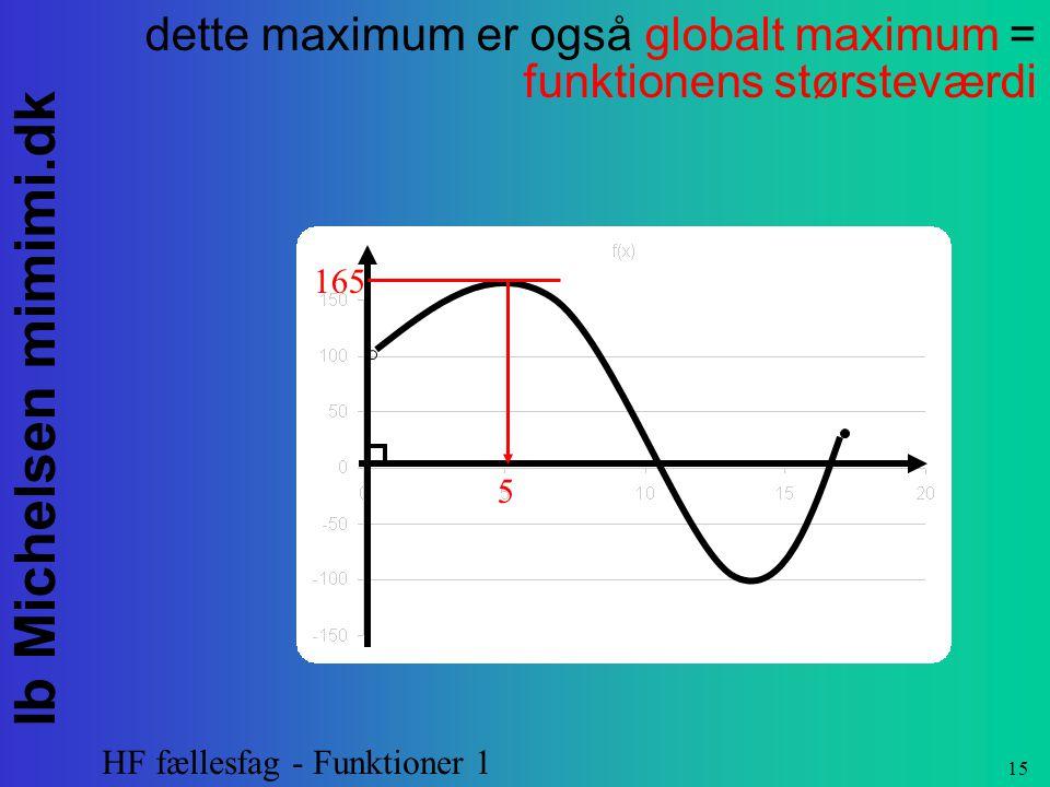 dette maximum er også globalt maximum = funktionens størsteværdi