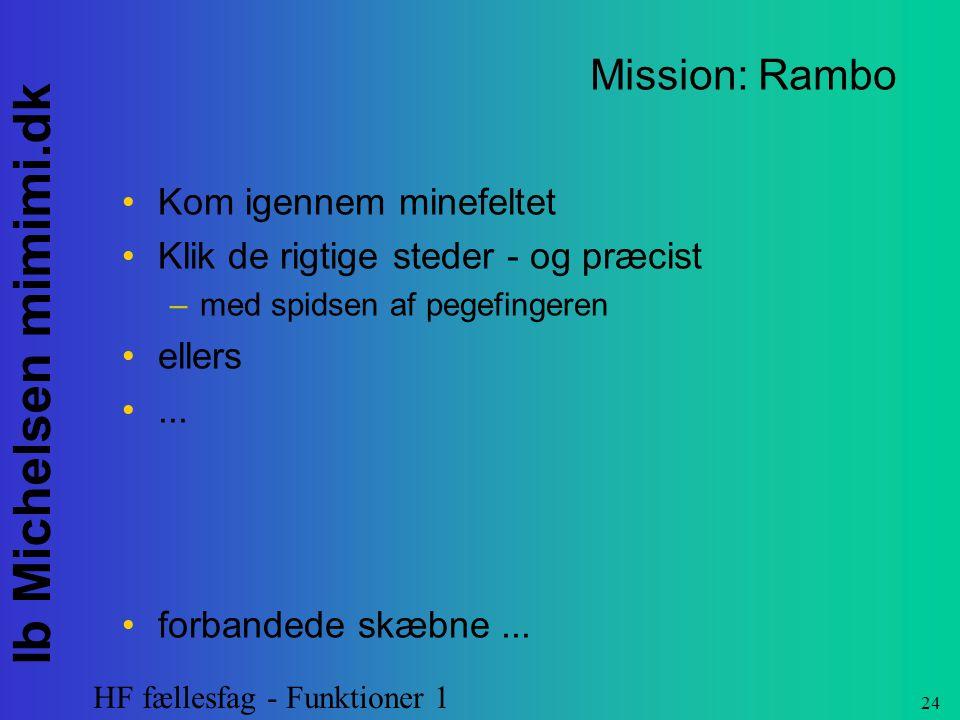 Mission: Rambo Kom igennem minefeltet