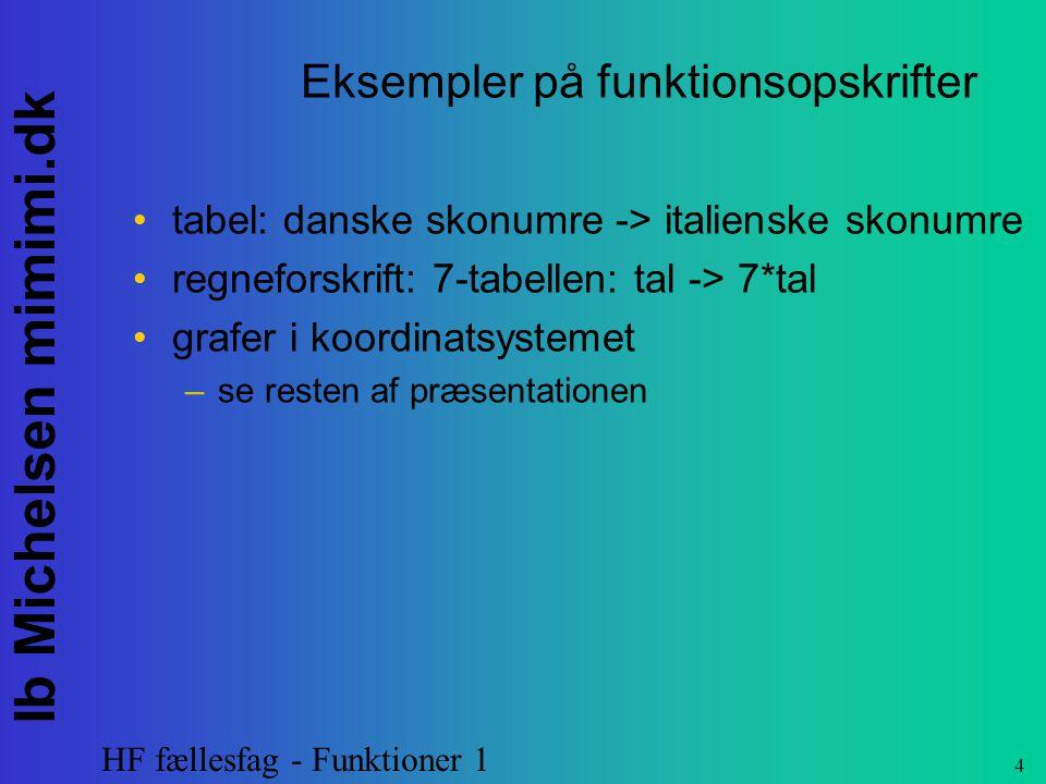 Eksempler på funktionsopskrifter