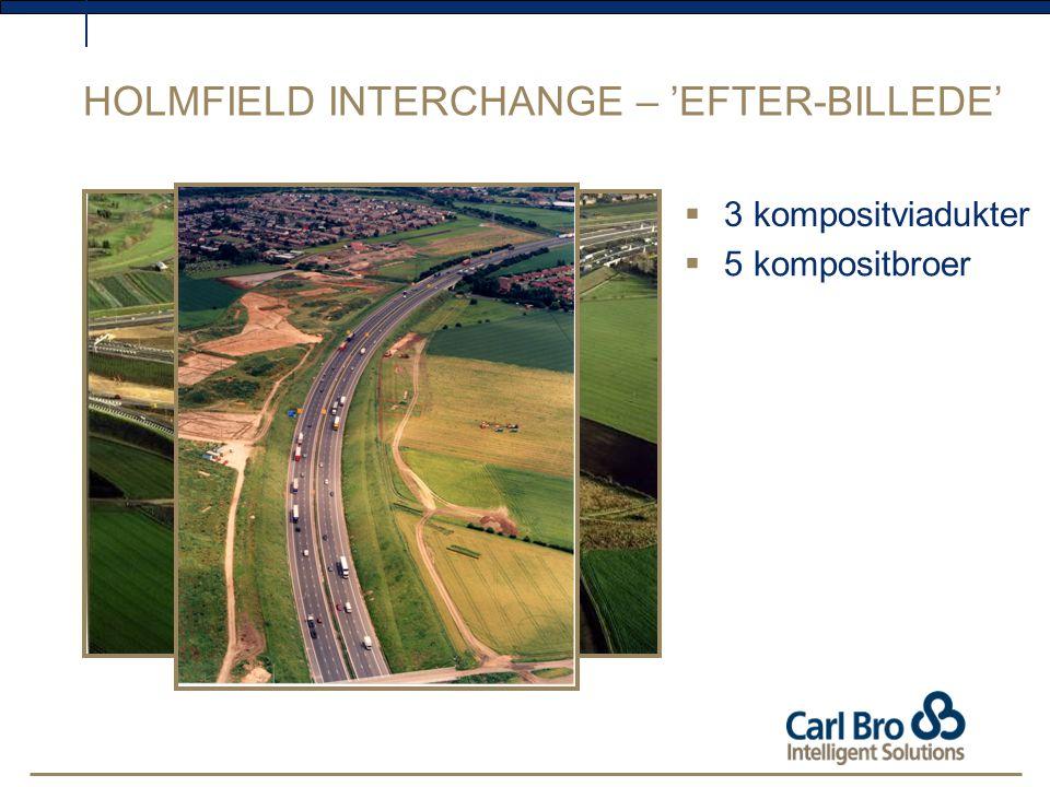 HOLMFIELD INTERCHANGE – 'EFTER-BILLEDE'