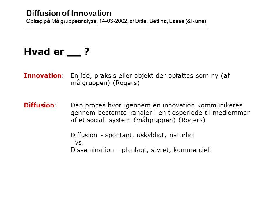 Hvad er __ Diffusion of Innovation