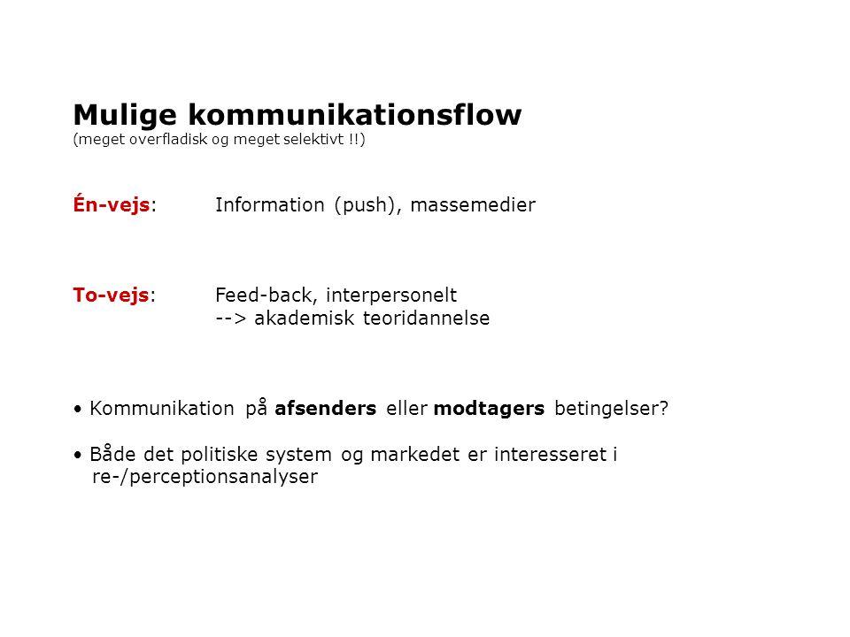 Mulige kommunikationsflow