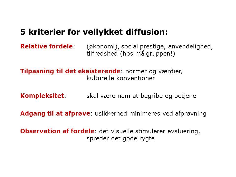 5 kriterier for vellykket diffusion: