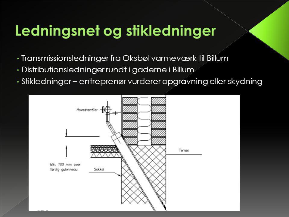 Ledningsnet og stikledninger