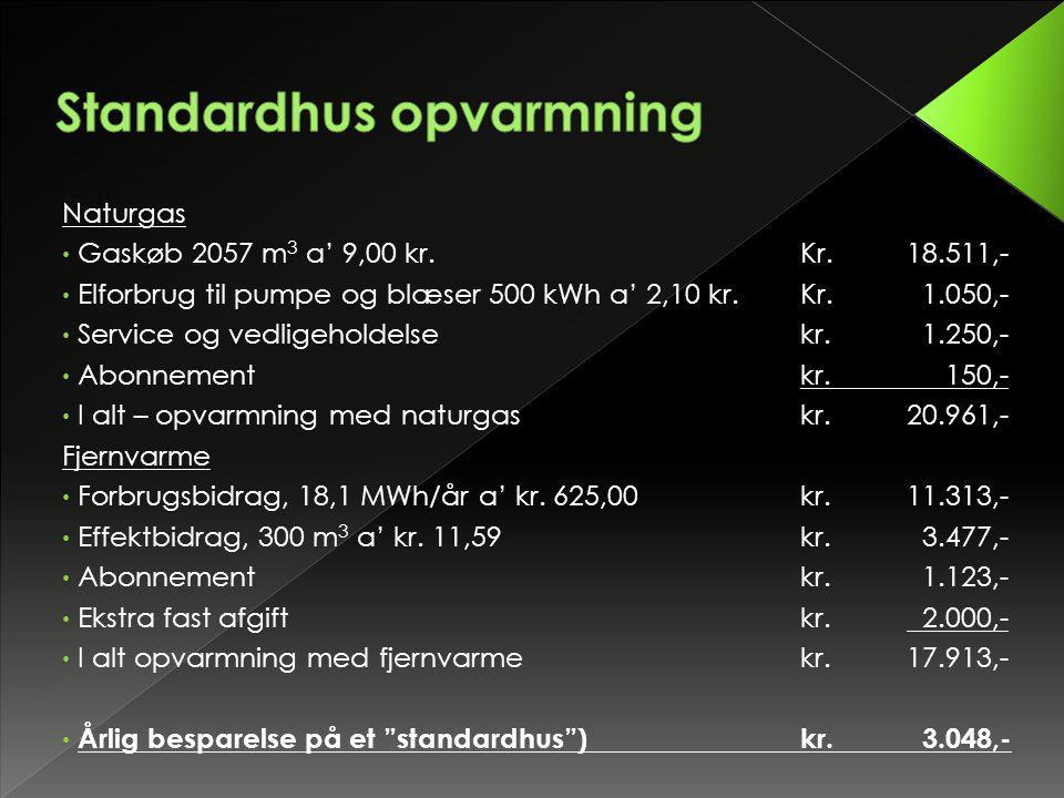 Standardhus opvarmning