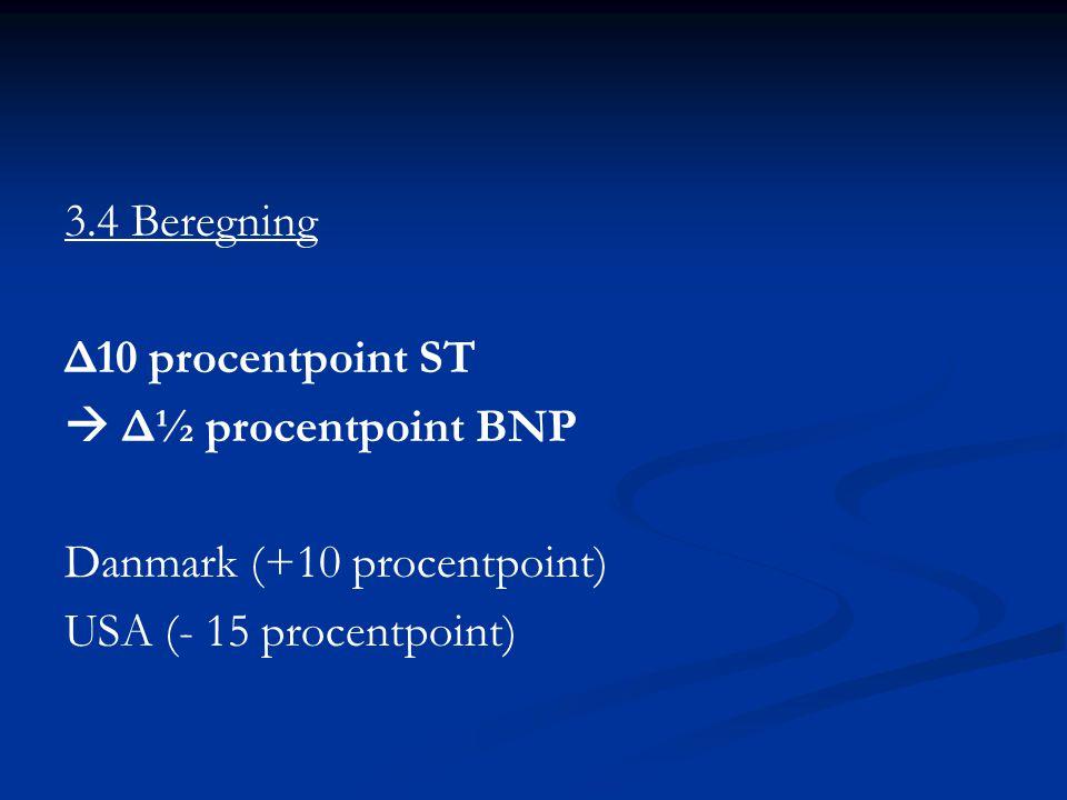 3.4 Beregning Δ10 procentpoint ST.  Δ½ procentpoint BNP.
