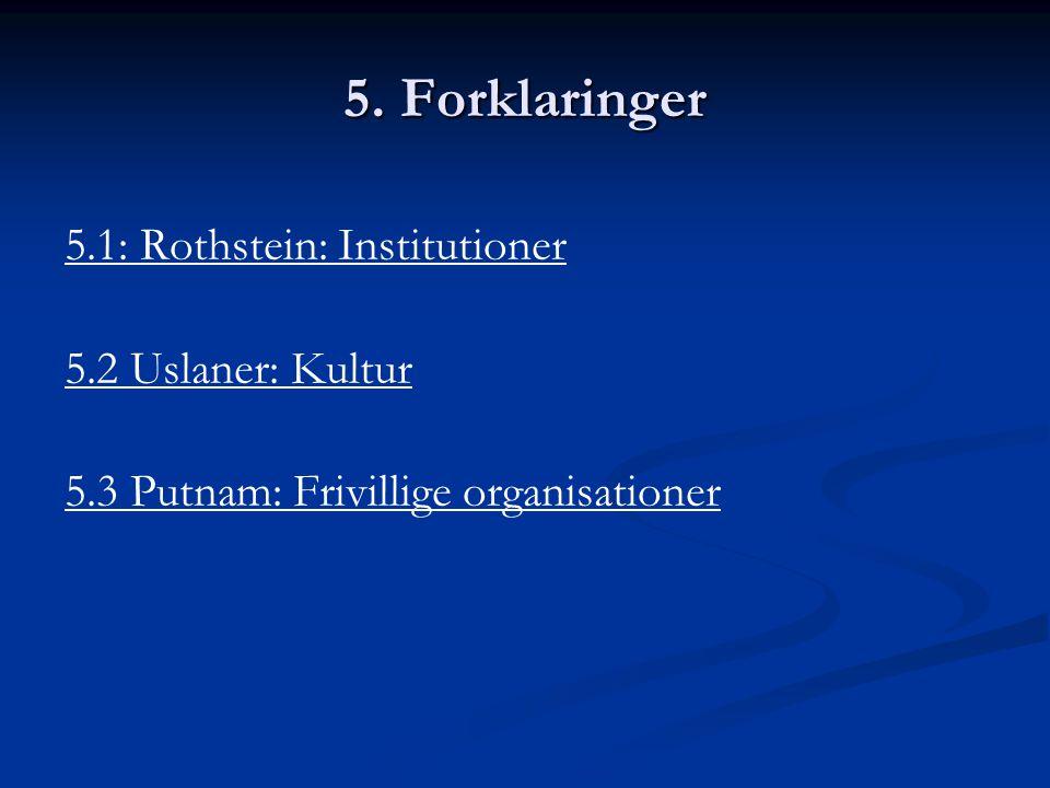 5. Forklaringer 5.1: Rothstein: Institutioner 5.2 Uslaner: Kultur