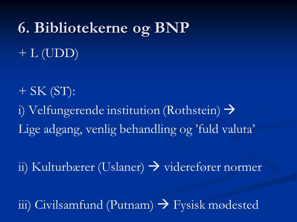 6. Bibliotekerne og BNP + L (UDD) + SK (ST):