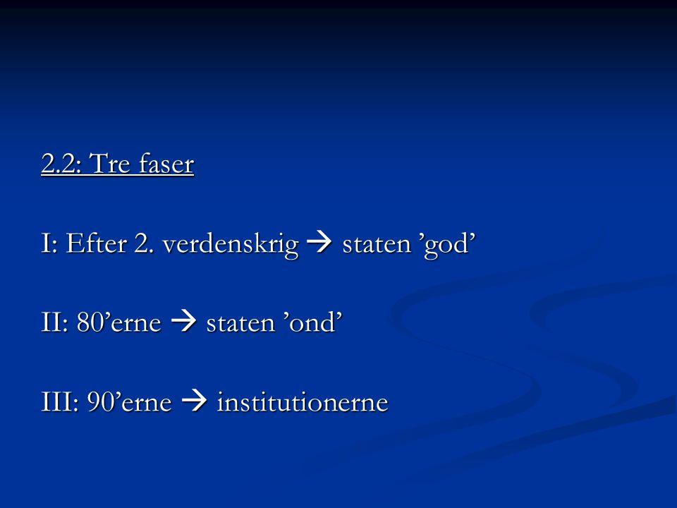 2.2: Tre faser I: Efter 2.