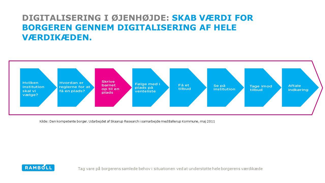 digitalisering i øjenhøjde: Skab værdi for borgeren gennem digitalisering af hele værdikæden.