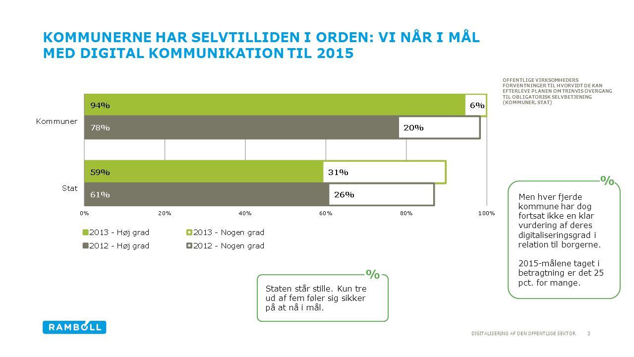 Kommunerne har selvtilliden i orden: Vi når i mål med digital kommunikation til 2015