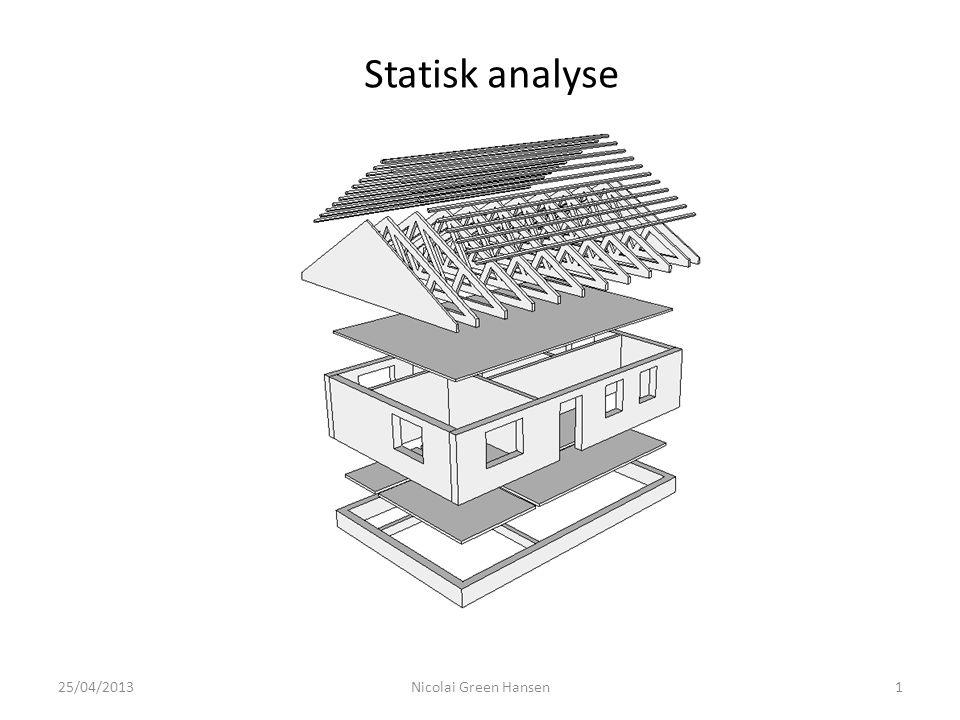 Statisk analyse 25/04/2013 Nicolai Green Hansen