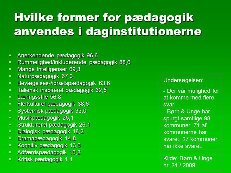 Hvilke former for pædagogik anvendes i daginstitutionerne